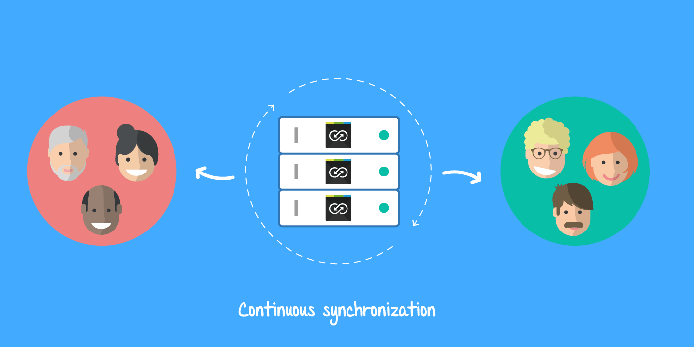 Backbone Issue Sync for JIRA Data Center guarantees continuous synchronization