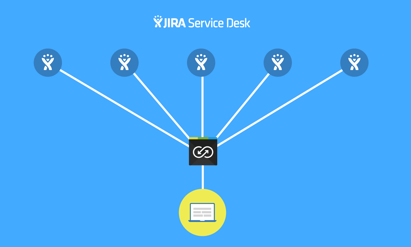 Backbone can consolidate multiple JIRA Service Desk instances into one
