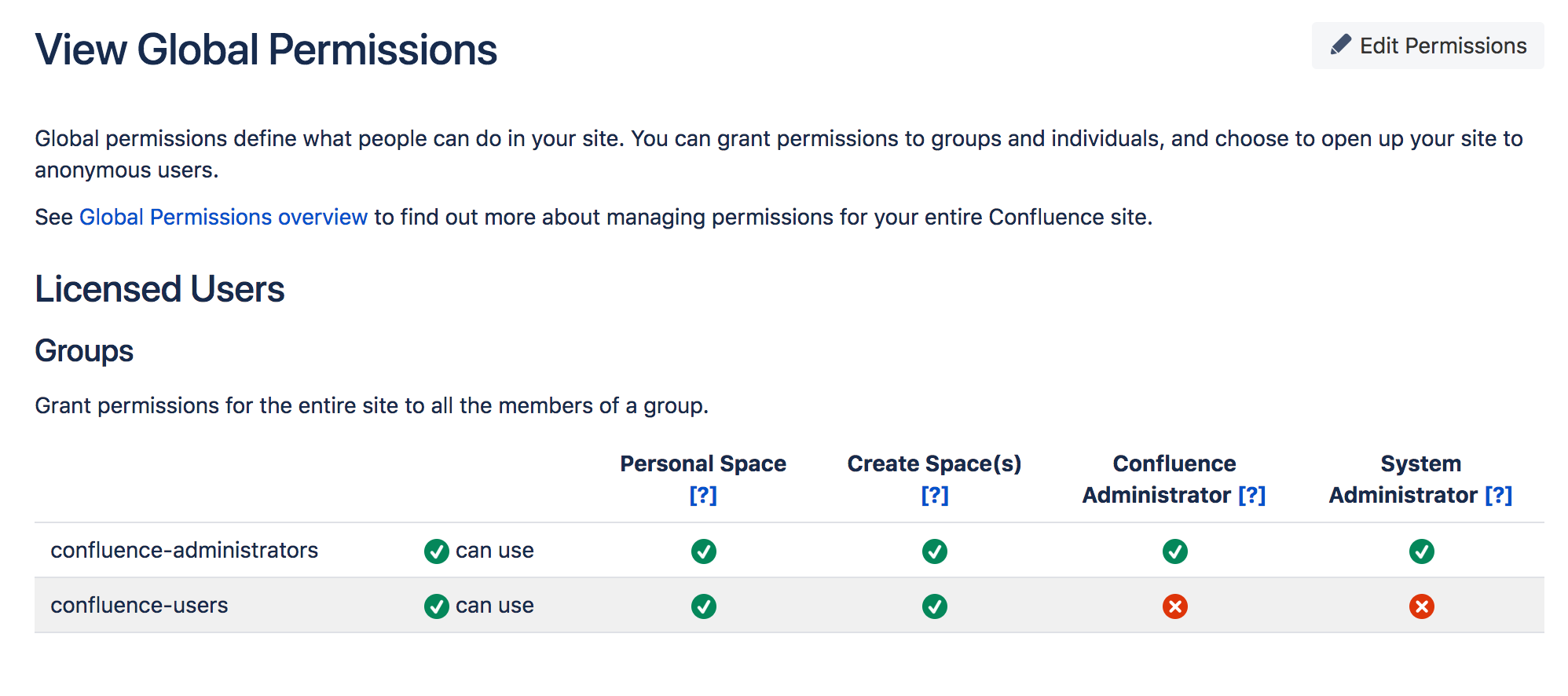 Seven Reasons to Use Confluence for Technical Documentation   K15t