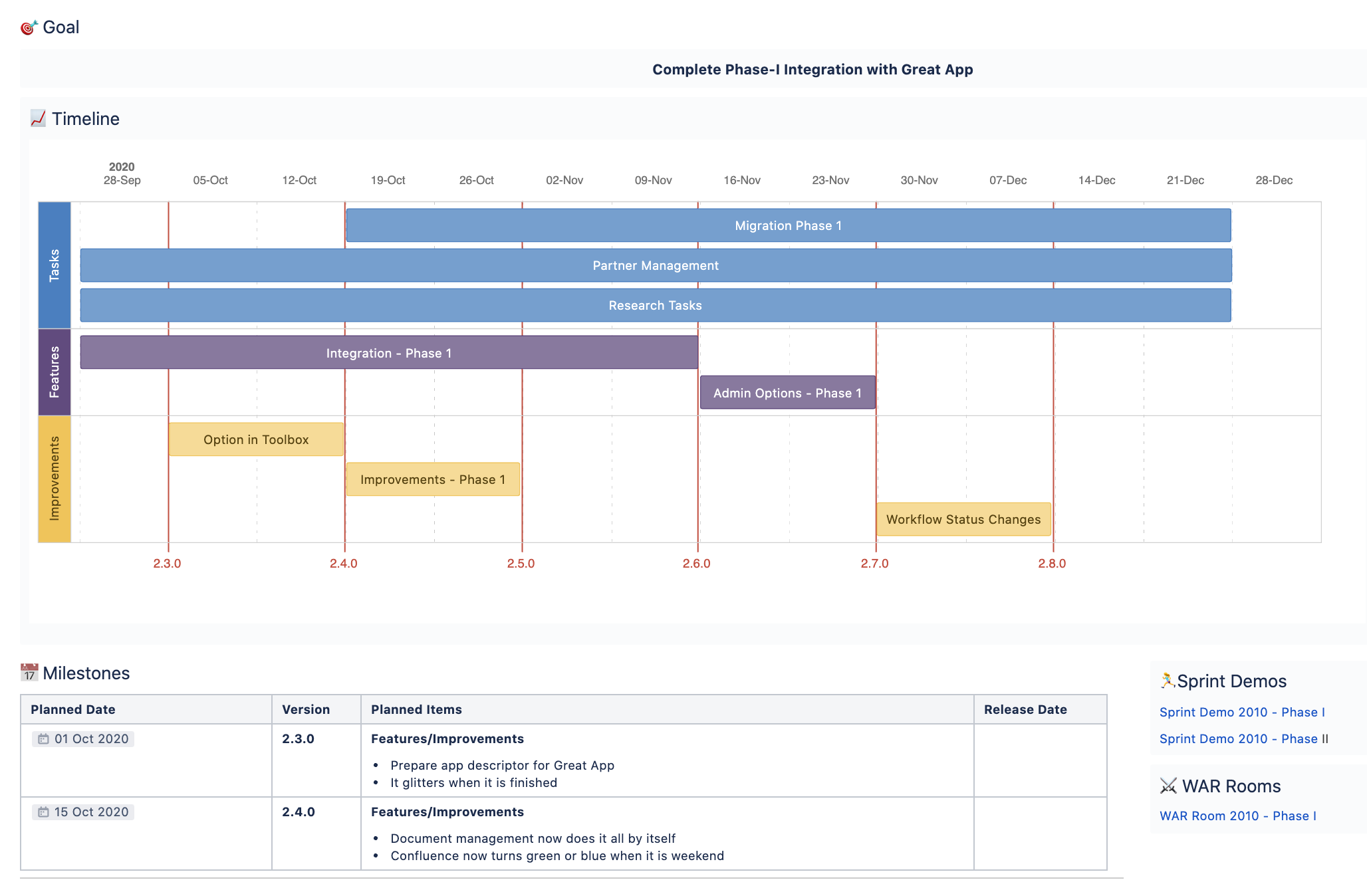 Part one of our example for a product roadmap template in Confluence